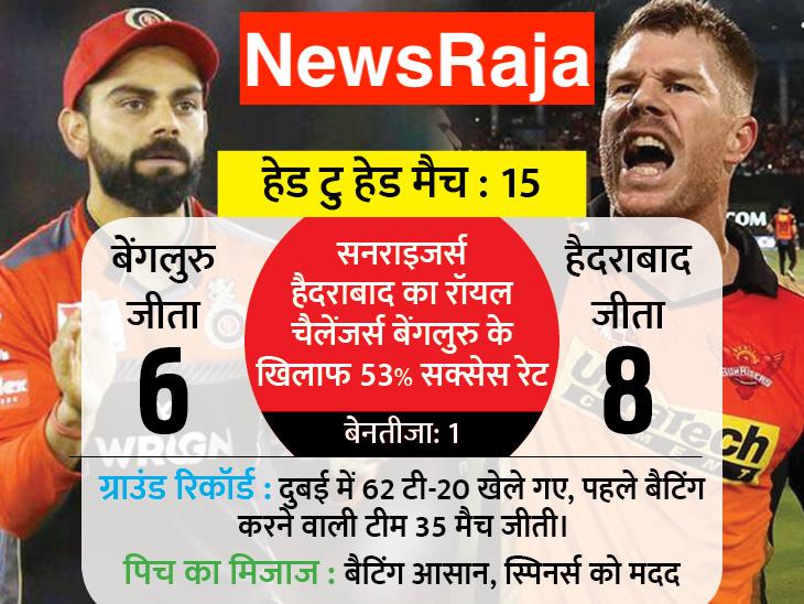 SRH vs RCB Dream11 Prediction