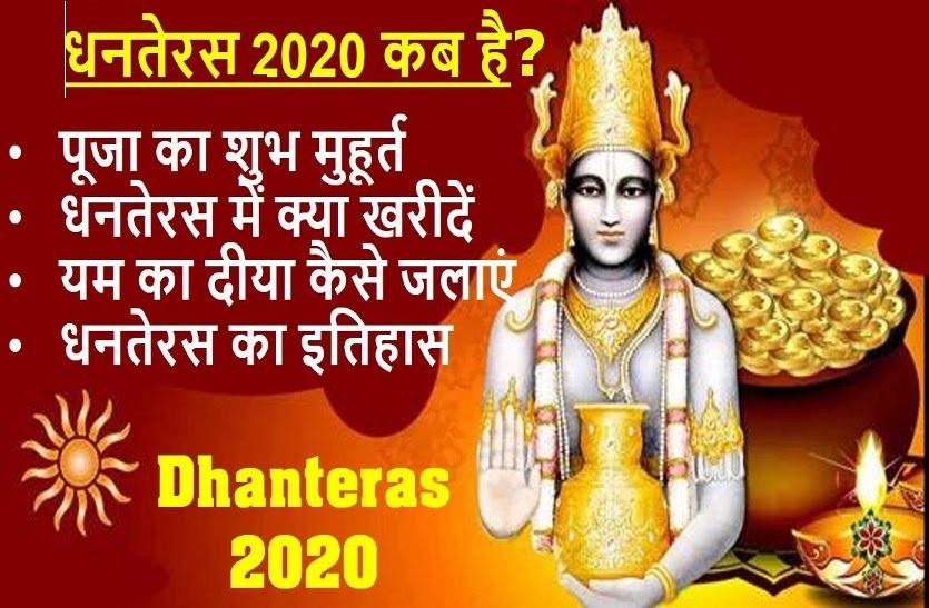Dhanteras 2020, Happy Dhanteras, Dhanteras Images, Dhanteras Tithi
